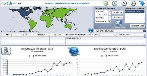Embrapa lança base de dados sobre o comércio exterior do agro brasileiro