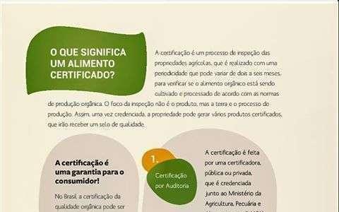 SNA lança guia que ensina a investir no setor orgânico