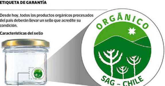 Exportação de produtos orgânicos para o Chile deve ficar mais fácil