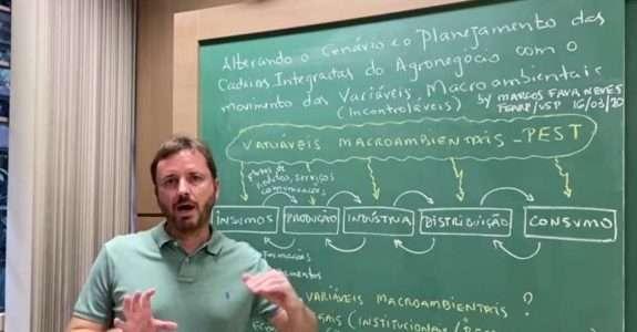 O impacto do Coronavírus no Agro